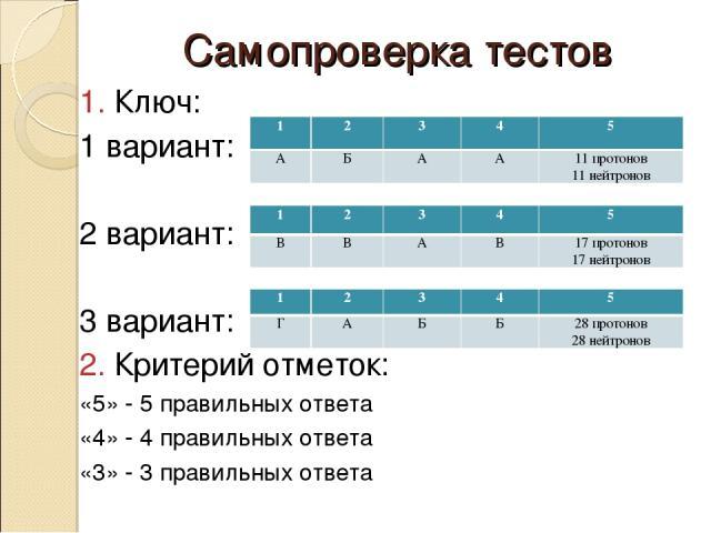 Самопроверка тестов 1. Ключ: 1 вариант: 2 вариант: 3 вариант: 2. Критерий отметок: «5» - 5 правильных ответа «4» - 4 правильных ответа «3» - 3 правильных ответа 1 2 3 4 5 А Б А А 11 протонов 11 нейтронов 1 2 3 4 5 В В А В 17 протонов 17 нейтронов 1 …