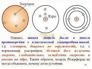 Однако, такая модель была в явном противоречии с классической электродинамикой,