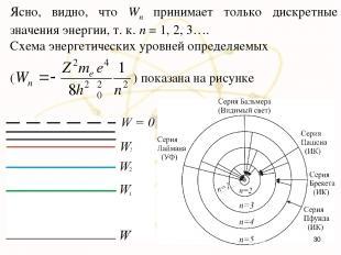 Ясно, видно, что Wn принимает только дискретные значения энергии, т. к. n = 1, 2