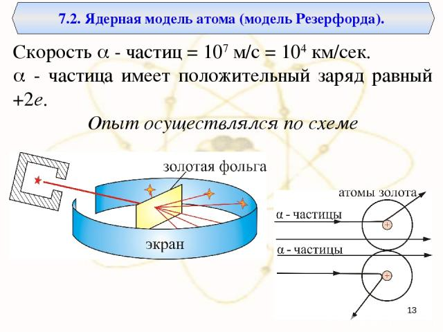 7.2. Ядерная модель атома (модель Резерфорда). Скорость - частиц = 107 м/с = 104 км/сек. - частица имеет положительный заряд равный +2е. Опыт осуществлялся по схеме *