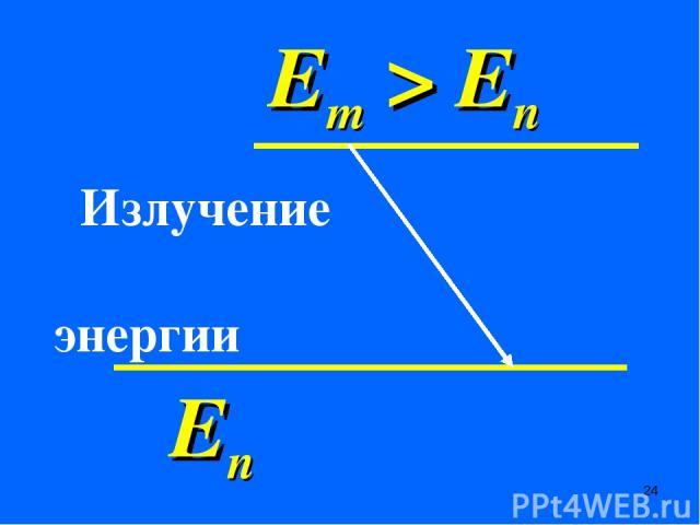 Еn Em > En Излучение энергии *