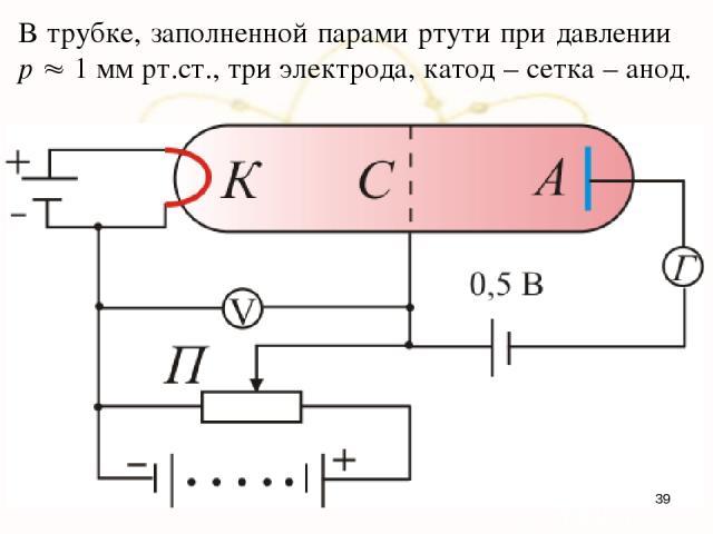 В трубке, заполненной парами ртути при давлении р 1 мм рт.ст., три электрода, катод – сетка – анод. *
