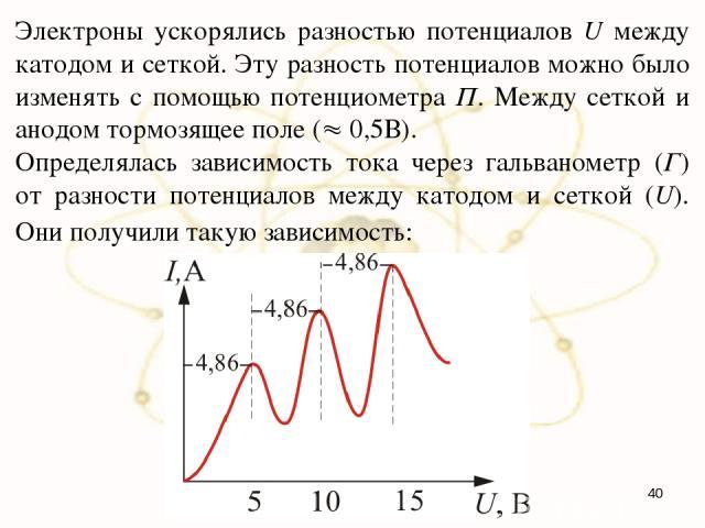 Электроны ускорялись разностью потенциалов U между катодом и сеткой. Эту разность потенциалов можно было изменять с помощью потенциометра П. Между сеткой и анодом тормозящее поле ( 0,5В). Определялась зависимость тока через гальванометр (Г) от разно…