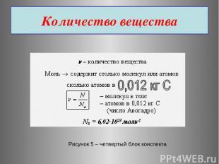 Количество вещества Рисунок 5 – четвертый блок конспекта