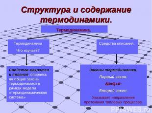 Структура и содержание термодинамики. Термодинамика. Термодинамика Что изучает?