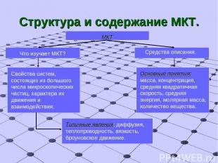 Структура и содержание МКТ. МКТ Что изучает МКТ? Средства описания. Свойства сис