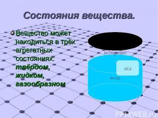 Состояния вещества. Вещество может находиться в трёх агрегатных состояниях: твёр