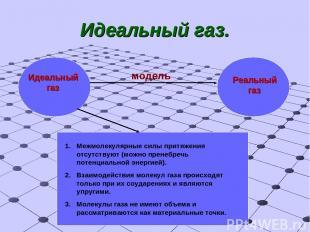 Идеальный газ. Идеальный газ Реальный газ модель Межмолекулярные силы притяжения