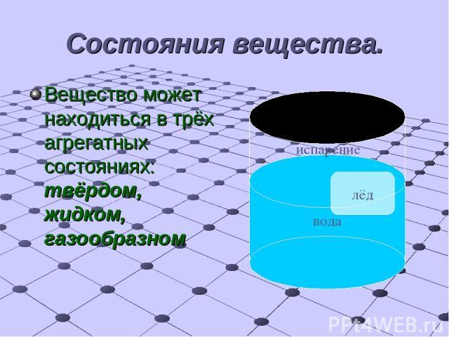 Состояния вещества. Вещество может находиться в трёх агрегатных состояниях: твёрдом, жидком, газообразном