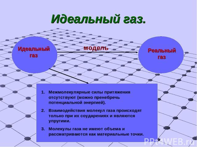 Идеальный газ. Идеальный газ Реальный газ модель Межмолекулярные силы притяжения отсутствуют (можно пренебречь потенциальной энергией). Взаимодействия молекул газа происходят только при их соударениях и являются упругими. Молекулы газа не имеют объе…