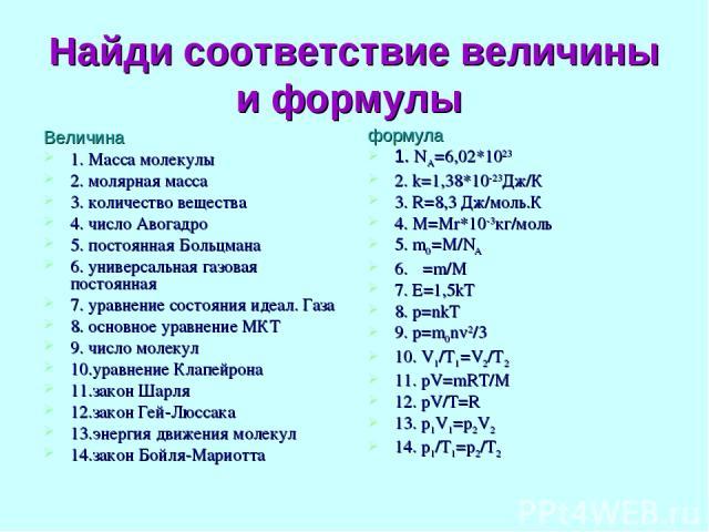 Найди соответствие величины и формулы Величина 1. Масса молекулы 2. молярная масса 3. количество вещества 4. число Авогадро 5. постоянная Больцмана 6. универсальная газовая постоянная 7. уравнение состояния идеал. Газа 8. основное уравнение МКТ 9. ч…