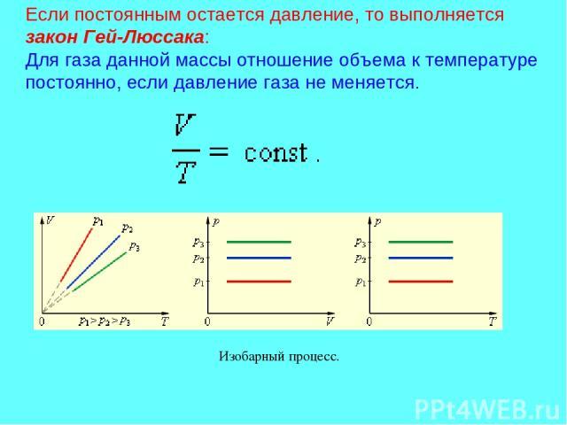 Если постоянным остается давление, то выполняется закон Гей-Люссака: Для газа данной массы отношение объема к температуре постоянно, если давление газа не меняется.  …