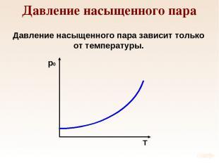 Давление насыщенного пара Давление насыщенного пара зависит только от температур