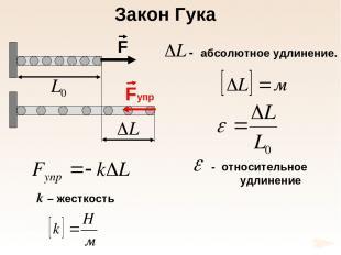k – жесткость Закон Гука