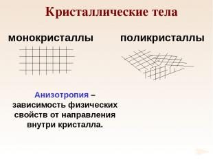 Кристаллические тела монокристаллы поликристаллы Анизотропия – зависимость физич