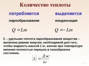 Количество теплоты потребляется выделяется парообразование конденсация L - удель