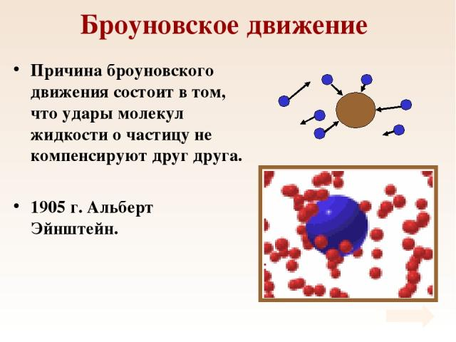 Броуновское движение Причина броуновского движения состоит в том, что удары молекул жидкости о частицу не компенсируют друг друга. 1905 г. Альберт Эйнштейн.