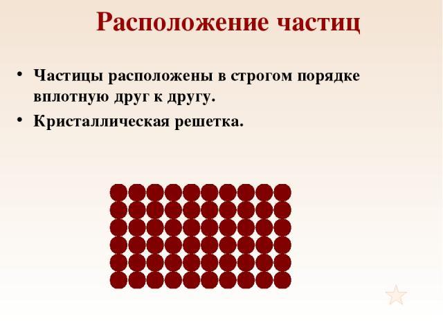 Расположение частиц Частицы расположены в строгом порядке вплотную друг к другу. Кристаллическая решетка.