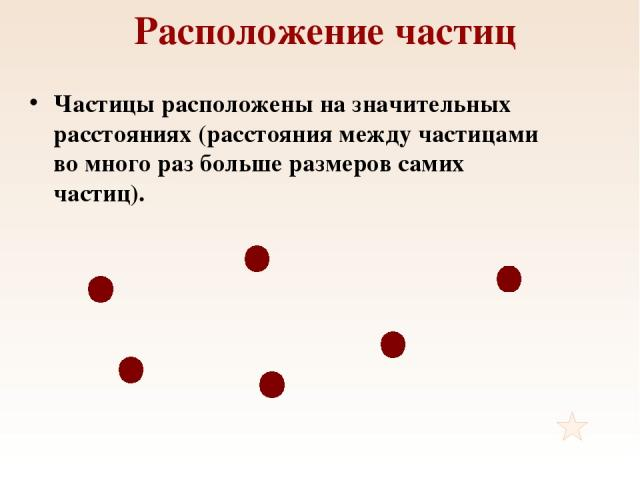 Расположение частиц Частицы расположены на значительных расстояниях (расстояния между частицами во много раз больше размеров самих частиц).