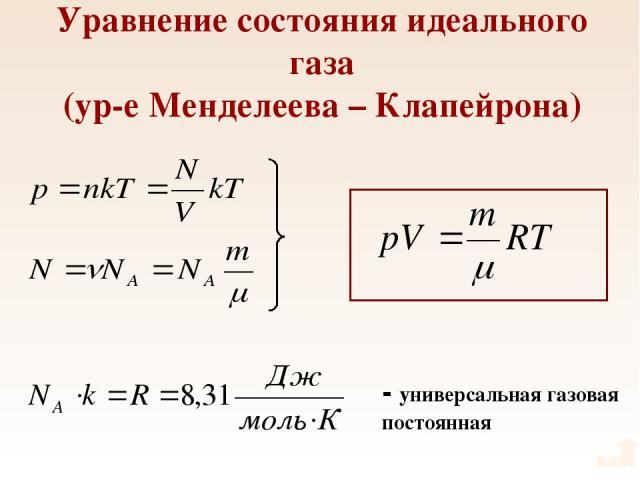 Уравнение состояния идеального газа (ур-е Менделеева – Клапейрона) - универсальная газовая постоянная
