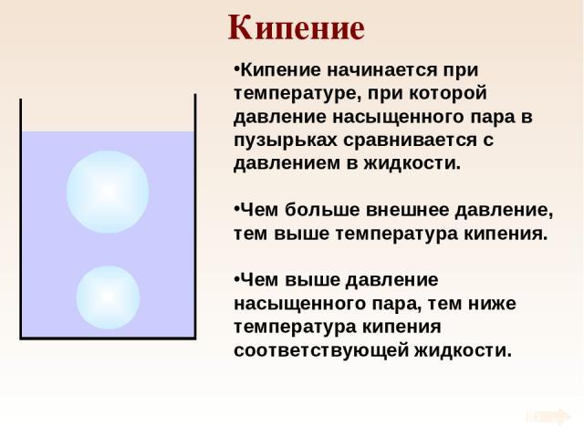 Кипение Кипение начинается при температуре, при которой давление насыщенного пара в пузырьках сравнивается с давлением в жидкости. Чем больше внешнее давление, тем выше температура кипения. Чем выше давление насыщенного пара, тем ниже температура ки…
