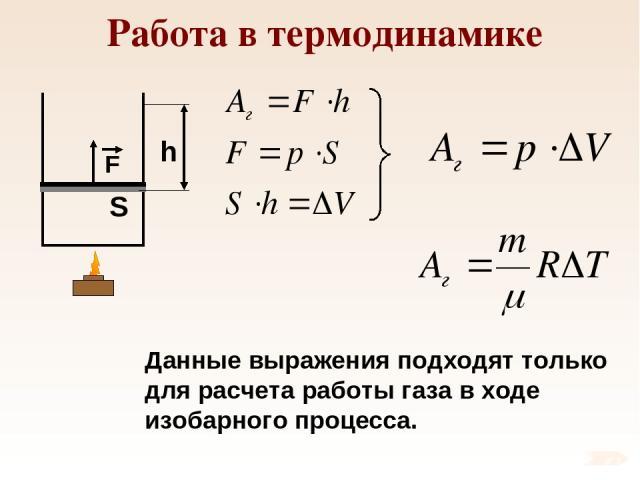 Работа в термодинамике Данные выражения подходят только для расчета работы газа в ходе изобарного процесса.
