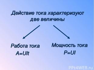 Работа тока A=UIt Мощность тока P=UI Действие тока характеризуют две величины