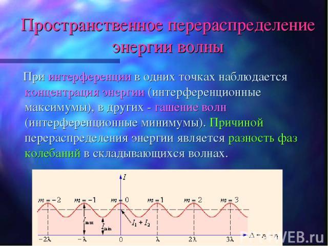Пространственное перераспределение энергии волны При интерференции в одних точках наблюдается концентрация энергии (интерференционные максимумы), в других - гашение волн (интерференционные минимумы). Причиной перераспределения энергии является разно…