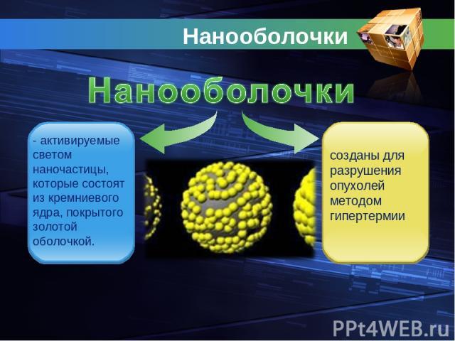 Нанооболочки - активируемые светом наночастицы, которые состоят из кремниевого ядра, покрытого золотой оболочкой. созданы для разрушения опухолей методом гипертермии