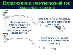 Напряжение и электрический ток Электрические аналогии Кран (напряжение) полность