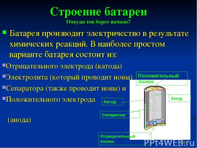 Строение батареи Откуда ток берет начало? Батарея производит электричество в результате химических реакций. В наиболее простом варианте батарея состоит из: Отрицательного электрода (катода) Электролита (который проводит ионы) Сепаратора (также прово…