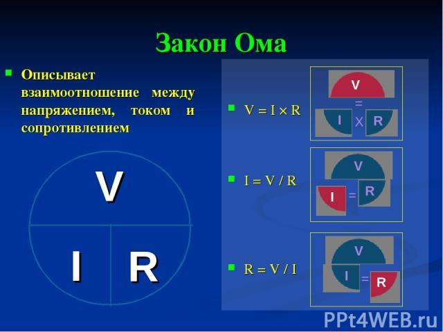 Закон Ома Описывает взаимоотношение между напряжением, током и сопротивлением V = I × R I = V / R R = V / I = = = X