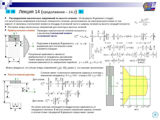 17 Лекция 14 (продолжение – 14.2) Распределение касательных напряжений по высоте сечения – Из формулы Журавского следует, что касательные напряжения в волокнах поперечного сечении, расположенных на некотором расстоянии от оси, зависят от величины ст…