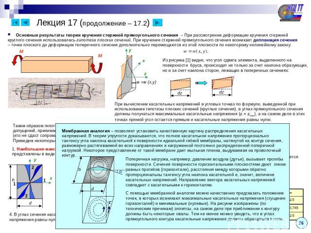 Лекция 17 (продолжение – 17.2) Основные результаты теории кручения стержней прямоугольного сечения – При рассмотрении деформации кручения стержней круглого сечения использовалась гипотеза плоских сечений. При кручении стержней прямоугольного сечения…