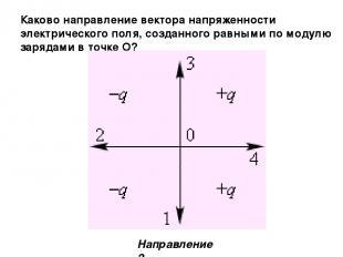 Каково направление вектора напряженности электрического поля, созданного равными