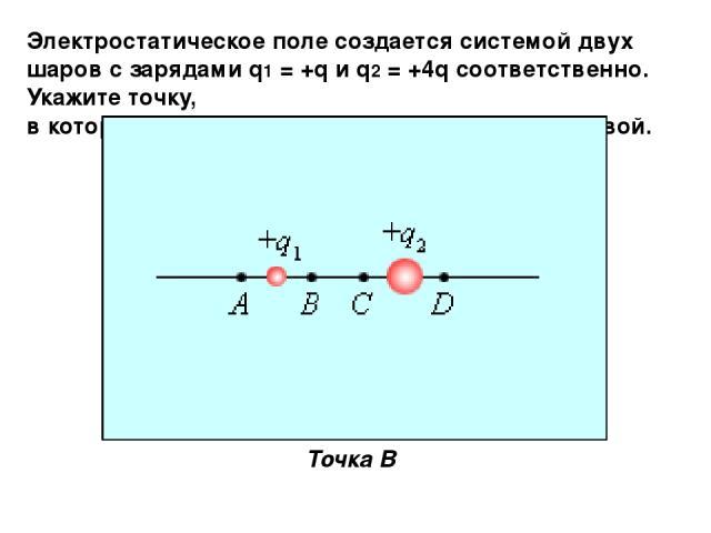 Электростатическое поле создается системой двух шаров с зарядами q1 = +q и q2 = +4q соответственно. Укажите точку, в которой напряженность поля может быть нулевой. Точка В