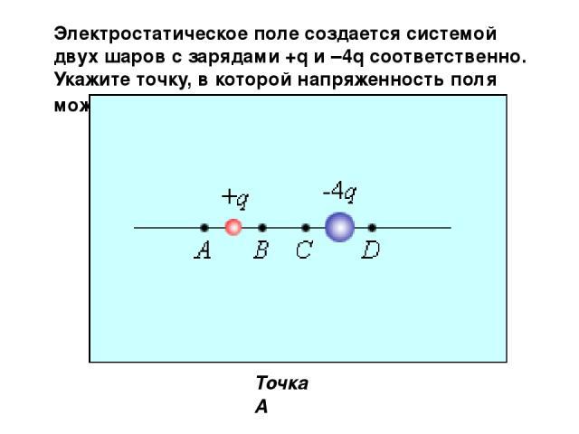 Электростатическое поле создается системой двух шаров с зарядами +q и –4q соответственно. Укажите точку, в которой напряженность поля может быть нулевой. Точка А