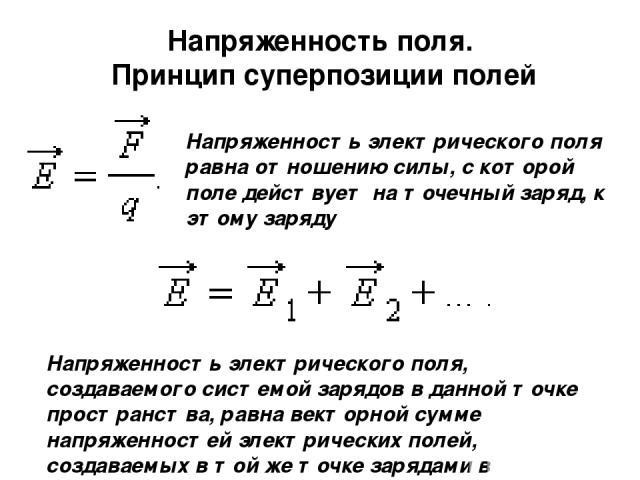 Напряженность поля. Принцип суперпозиции полей Напряженность электрического поля равна отношению силы, с которой поле действует на точечный заряд, к этому заряду Напряженность электрического поля, создаваемого системой зарядов в данной точке простра…