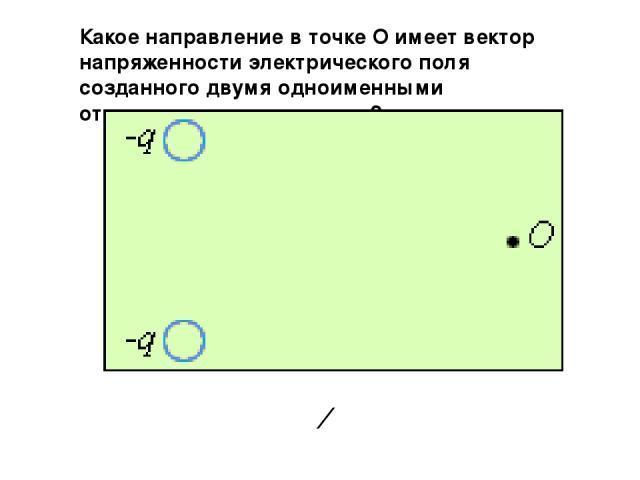 Какое направление в точке O имеет вектор напряженности электрического поля созданного двумя одноименными отрицательными зарядами? ←