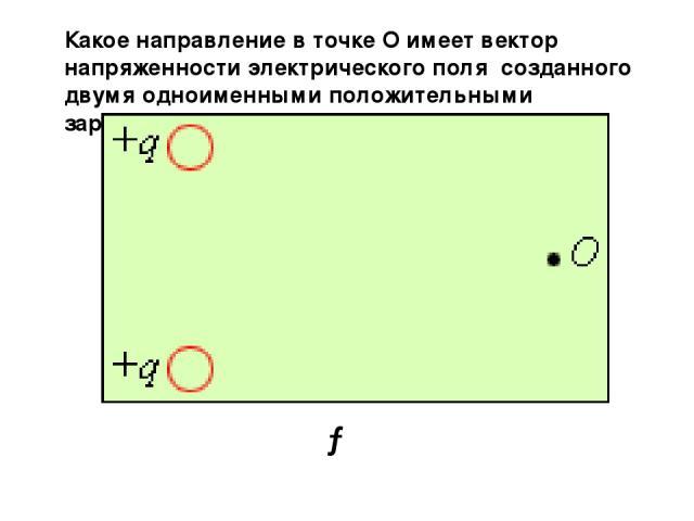 Какое направление в точке О имеет вектор напряженности электрического поля созданного двумя одноименными положительными зарядами? →