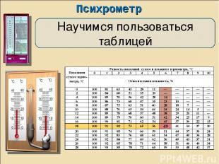 Психрометр Научимся пользоваться таблицей Показания сухого термо- метра, °С Разн