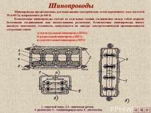 Шинопроводы предназначены для выполнения электрических сетей переменного тока ча