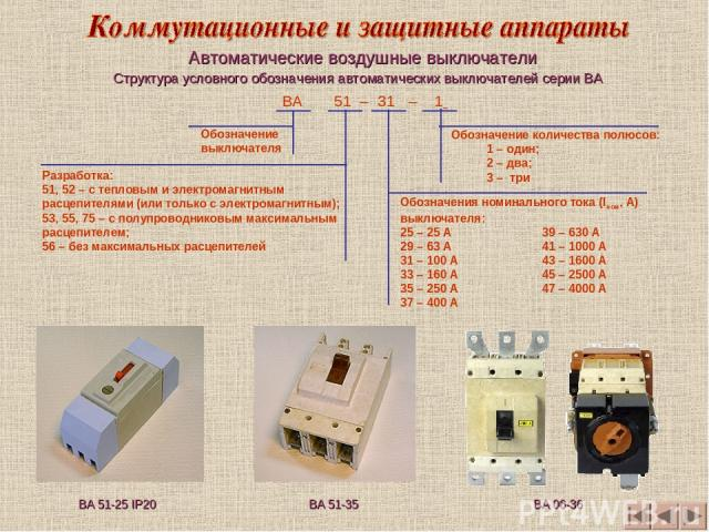 Автоматические воздушные выключатели ВА 51-25 IP20 ВА 51-35 Структура условного обозначения автоматических выключателей серии ВА ВА 51 – 31 – 1 Обозначение выключателя Разработка: 51, 52 – с тепловым и электромагнитным расцепителями (или только с эл…