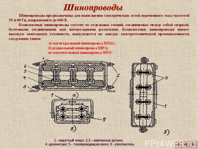 Шинопроводы предназначены для выполнения электрических сетей переменного тока частотой 50 и 60 Гц, напряжением до 660 В. Комплектные шинопроводы состоят из отдельных секций, соединяемых между собой сваркой, болтовыми соединениями или штепсельными ра…
