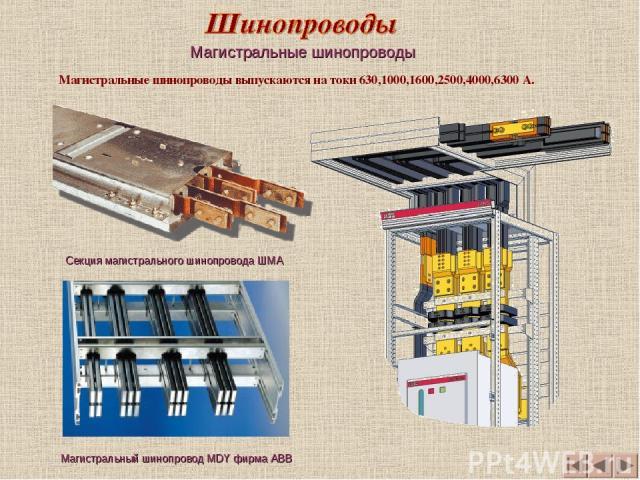 Магистральные шинопроводы выпускаются на токи 630,1000,1600,2500,4000,6300 А. Магистральный шинопровод MDY фирма АВВ Магистральные шинопроводы Секция магистрального шинопровода ШМА