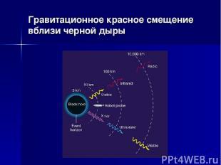 Гравитационное красное смещение вблизи черной дыры