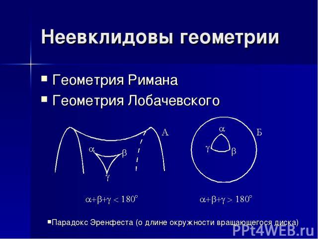 Неевклидовы геометрии Геометрия Римана Геометрия Лобачевского Парадокс Эренфеста (о длине окружности вращающегося диска)