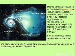 ОТО предполагает наличие во Вселенной черных дыр - космических объектов, поглоща