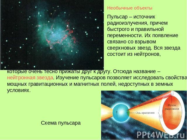 Необычные объекты Пульсар – источник радиоизлучения, причем быстрого и правильной переменности. Их появление связано со взрывом сверхновых звезд. Вся звезда состоит из нейтронов, которые очень тесно прижаты друг к другу. Отсюда название – нейтронная…