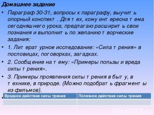 Домашнее задание Параграф 30-31, вопросы к параграфу, выучить опорный конспект.
